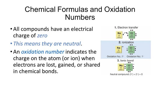 Which compound has the atom with the highest oxidation number?