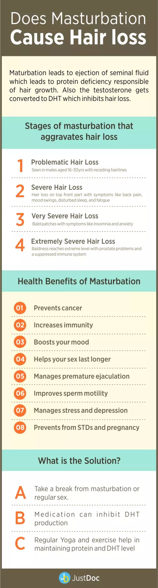 Does masturbation causes hair loss secret truth behind this
