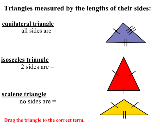 types of triangles - 800×675
