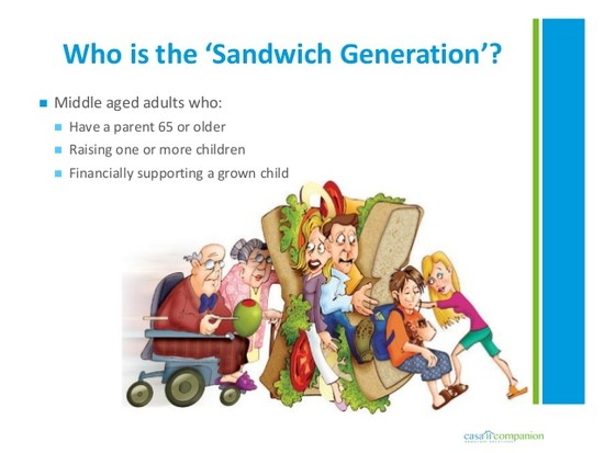 The Sandwich Generation and Working Caregivers: How HR Can ...