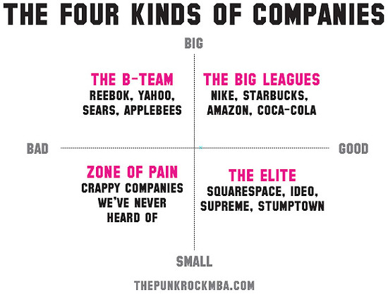 Which is better to work at, small companies or big companies?