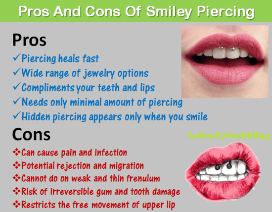 Smiley Piercing - Infection, Pain, Risks, Caution And Jewelry