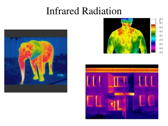 can infrared radiation warm a water body roy spencer - 550×413