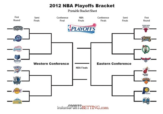 last year's nba playoff bracket - 940×660