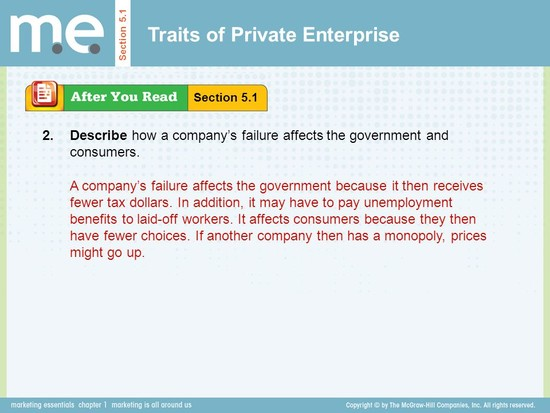 Chapter 5 the free enterprise system Section ppt video ...