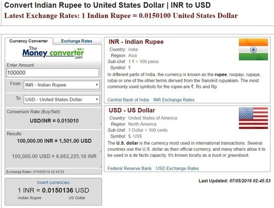 How much is 30 million U S  dollars in Indian rupees?