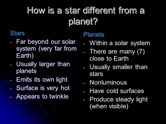 difference between stars and planets with comparison - 550×413