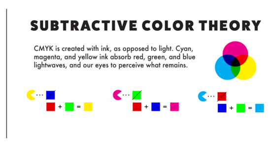 Why do printers use CMYK?
