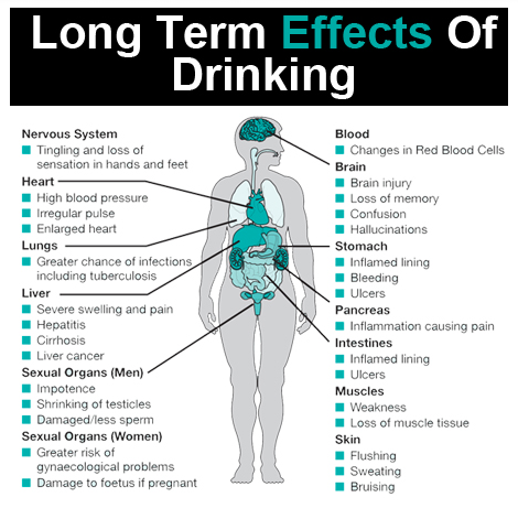 How does binge drinking affect sexual performance