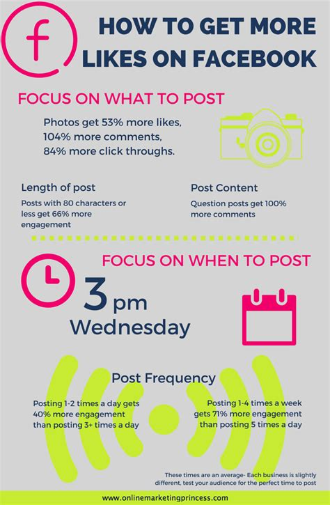 [infographic] How to get more likes on Facebook ...